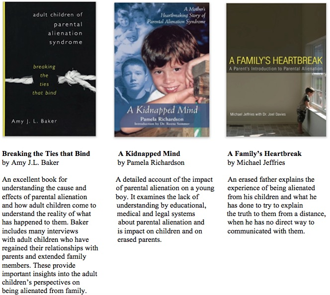 Resources on Parental Alienation